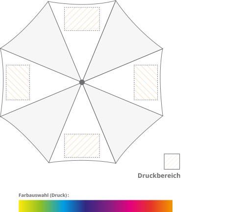 regenschirme werbung layout 2