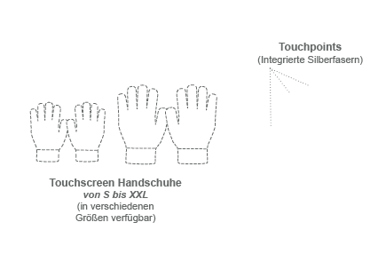 touch-handschuhe-handy-logo-schnittgrafik