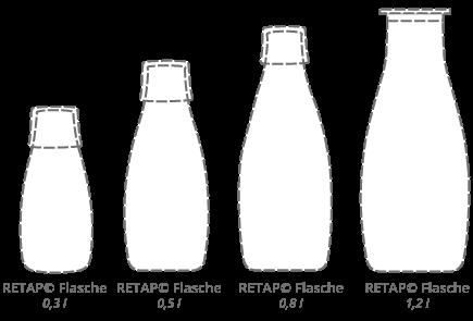 wasserflasche retap werbung schnittgrafik